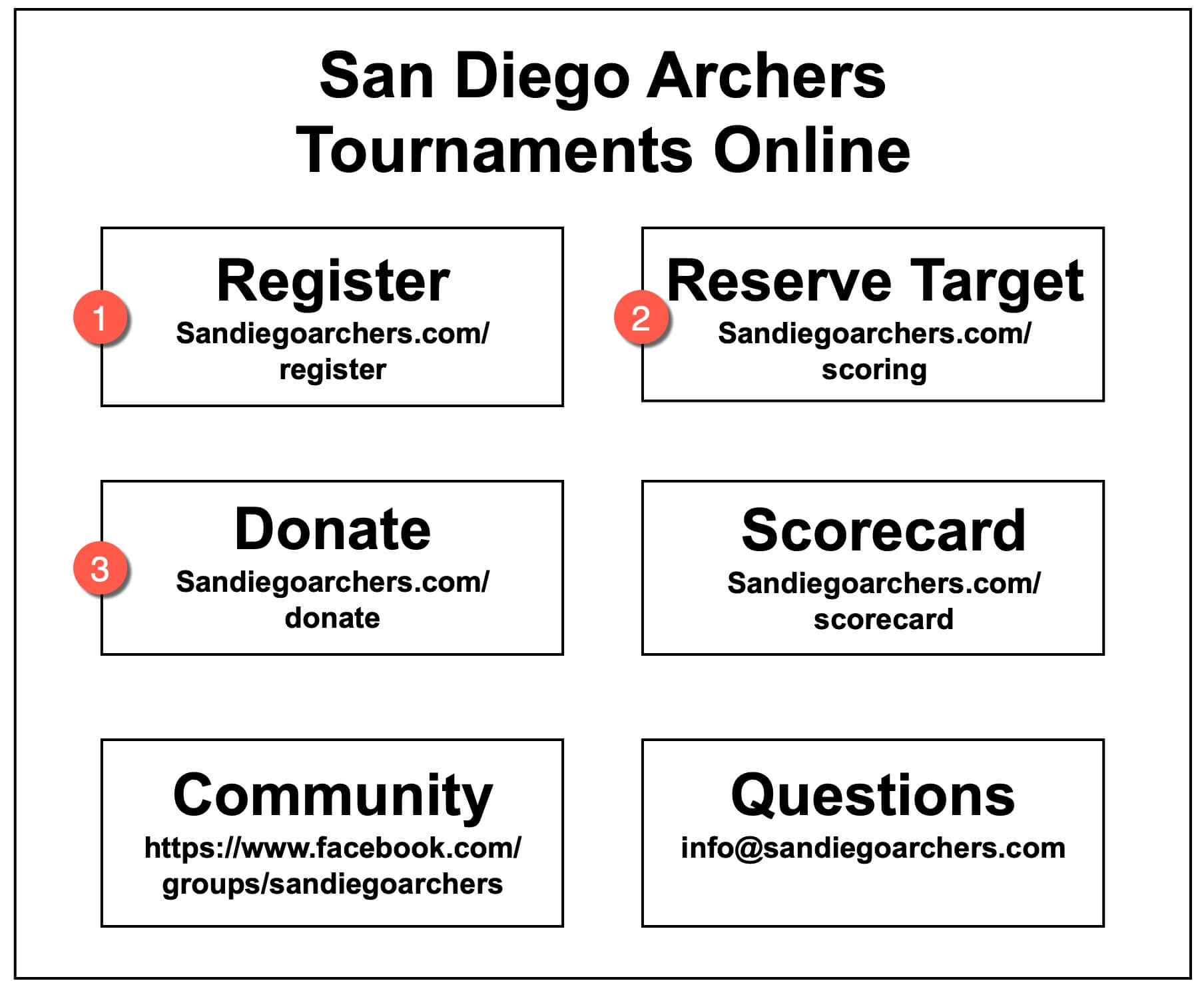 SDA Tournaments Online